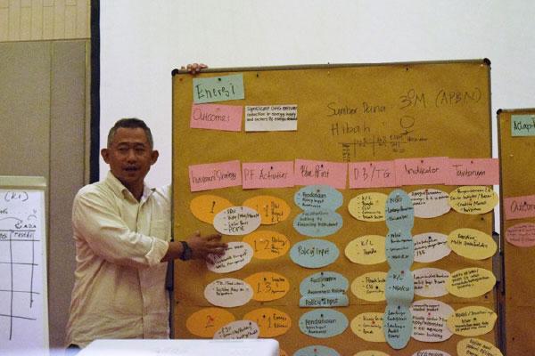Indonesian NAMAs Financing Support (INFIS)